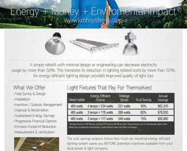 KMH Energy Flyer